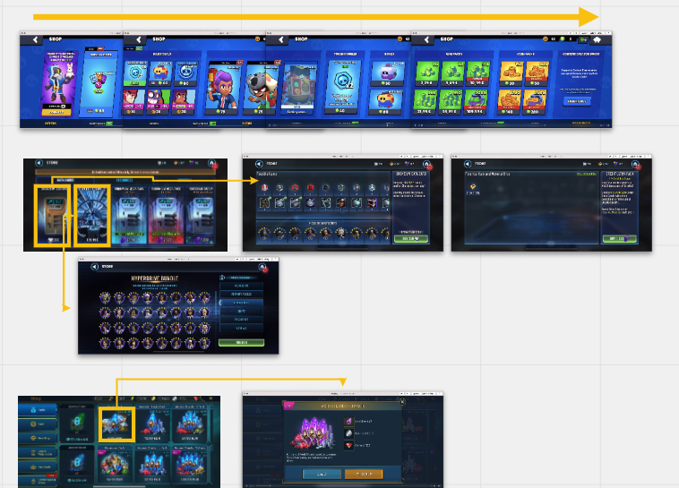 Snapshot of a visual board with all the different layouts compared